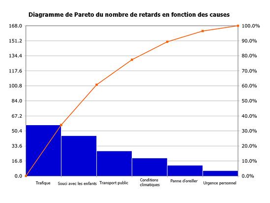 Captio_Tools for problem analysis