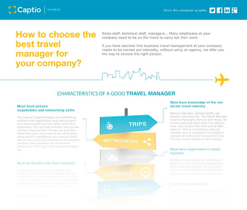 How to choose the best travel manager for your company?