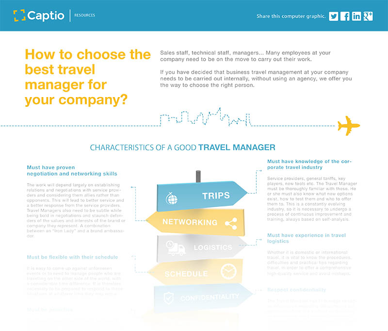 _INFOGRAPHIC_MINI_How_to_choose_the_best_travel_manager_for_your_company.jpg