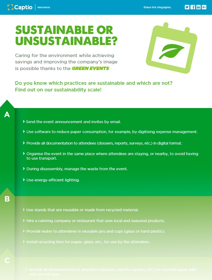 Sustainable or unsustainable?